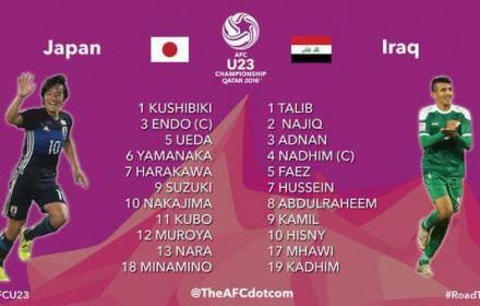 【速報】勝てば五輪出場!本日のイラク戦、U23日本代表のスタメン発表。Twitterの反応