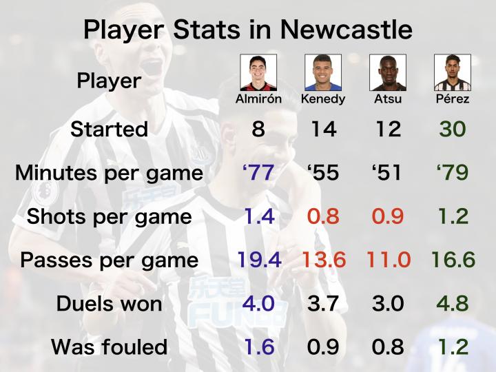 burnley stats
